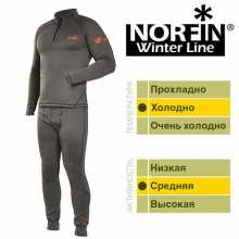 Термобелье Norfin WINTER LINE GRAY